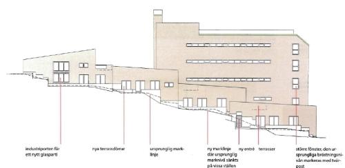 Goman huset Danvikstrand Nacka fasad öster